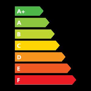 Aplus diagram